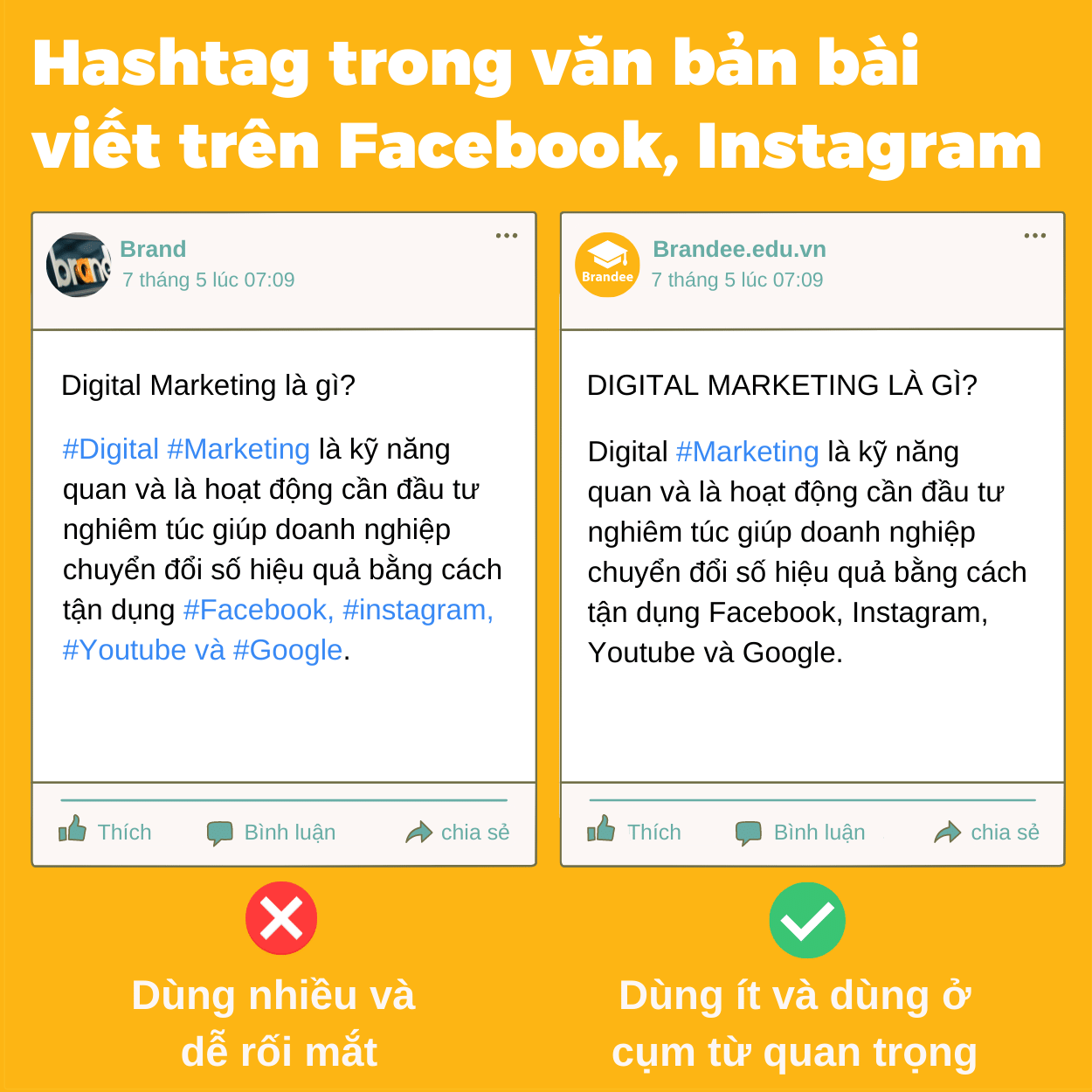 Hashtag trong văn bản bài viết trên Facebook, Instagram
