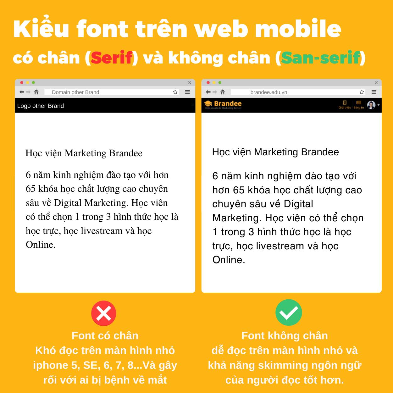 Kiểu font trên web mobile có chân (Serif) và không chân (San-serif)